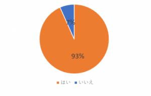 図2_メンタルヘルス不調による休退職